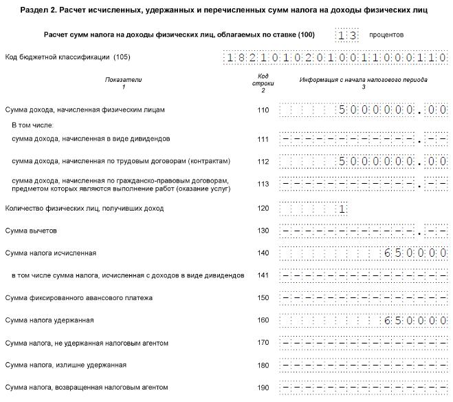 Прогрессивная шкала НДФЛ (Раздел 2 - 6 НДФЛ)