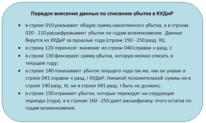 Порядок внесения данных по списанию убытка в КУДиР