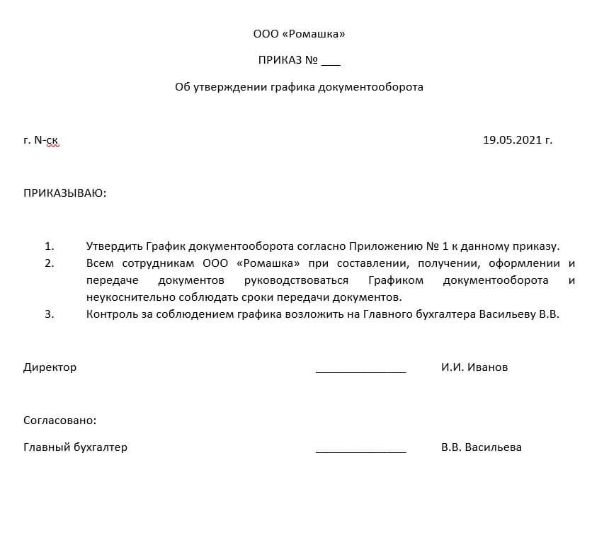 Образец приказа об утверждении графика документооборота