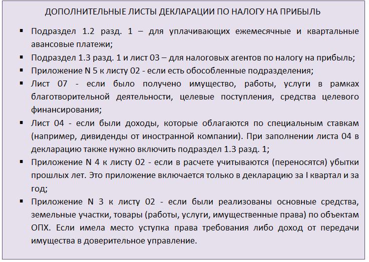 Дополнительные листы декларации