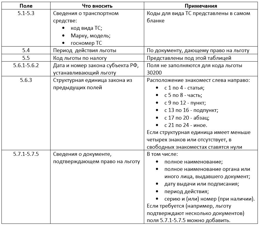 Таблица раздел 5